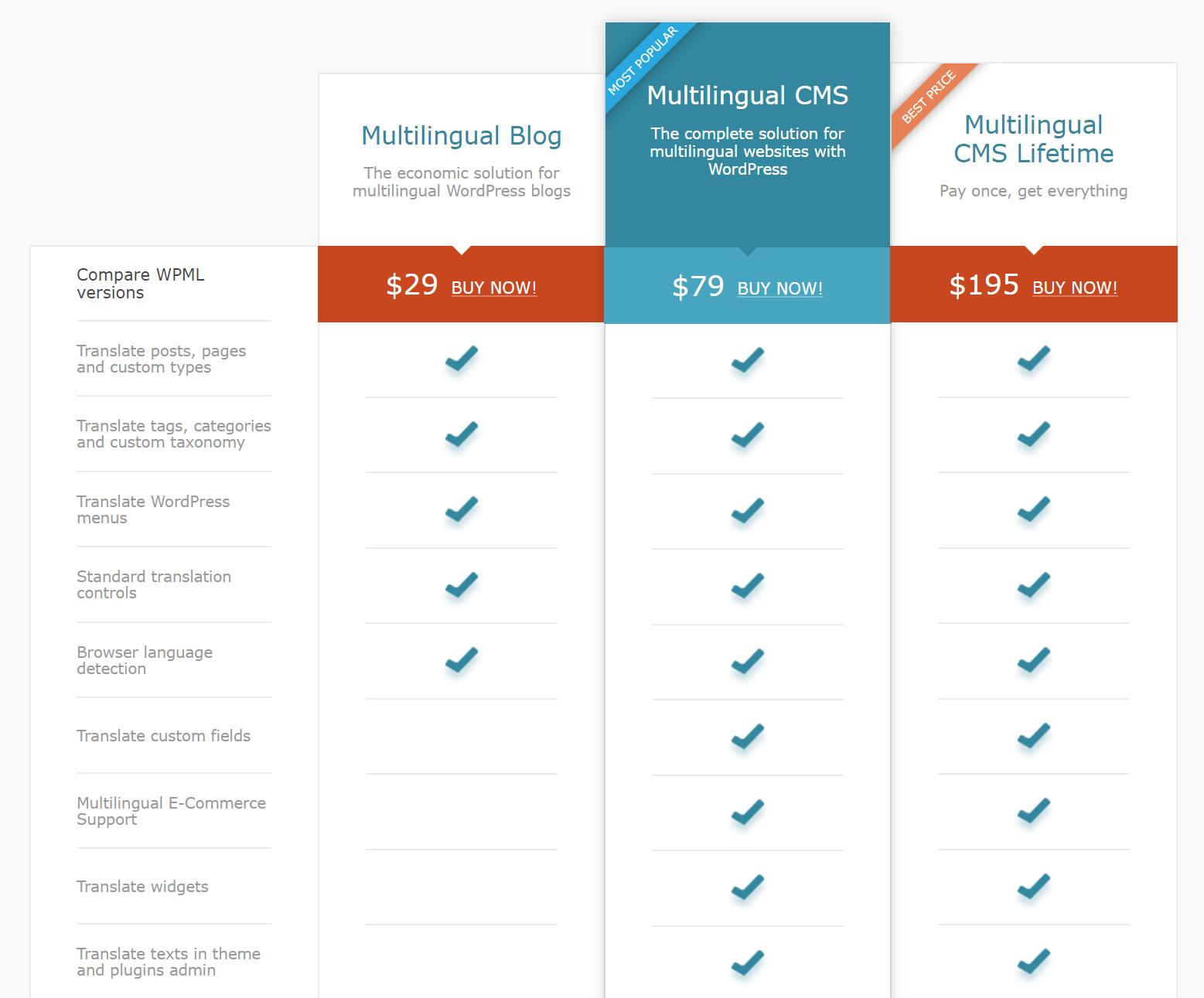 WPML porovnanie verzií