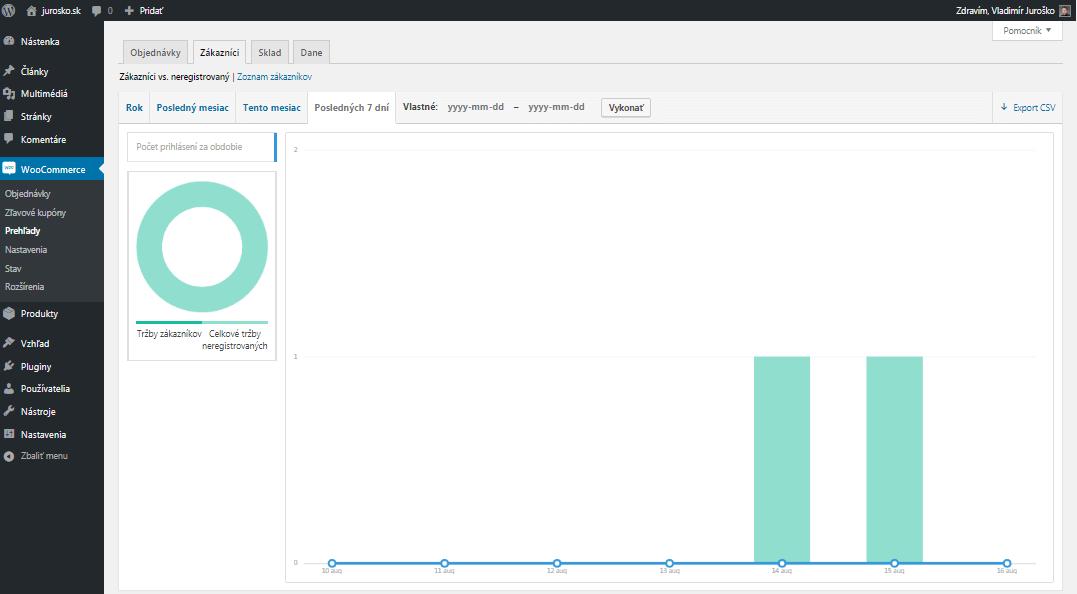 WooCommerce prehľad predaja zákazníci