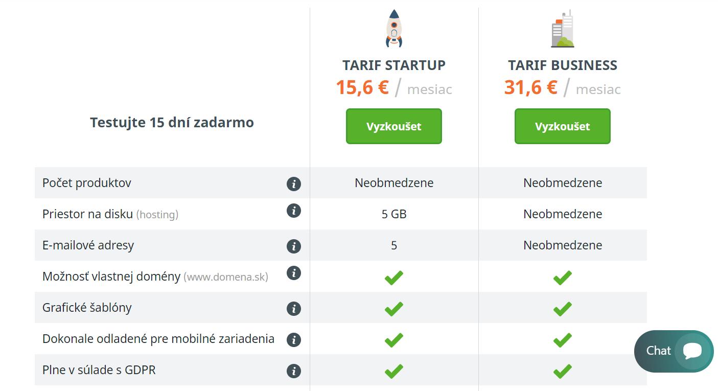 e-shop-rychlo cenník