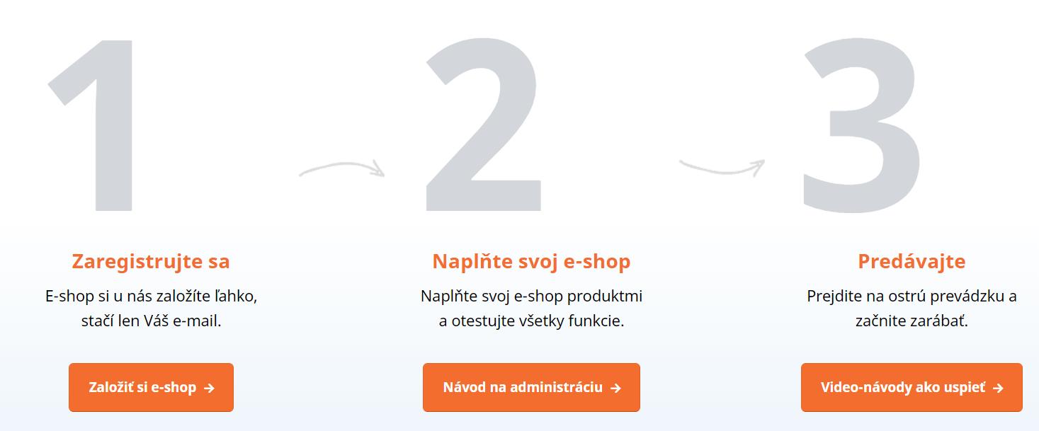 e-shop-rychlo založenie e-shopu
